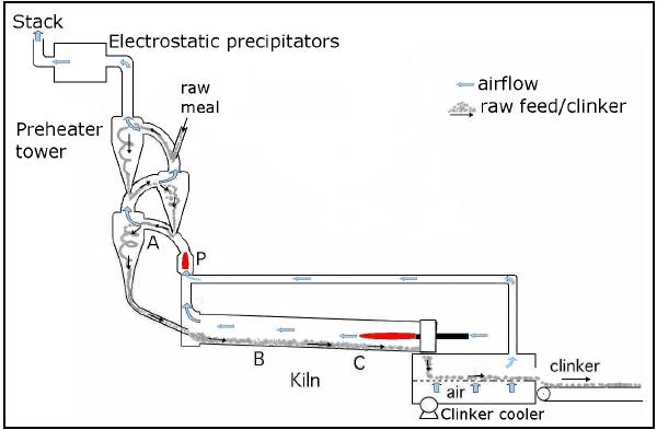 sg iron chemical composition pdf