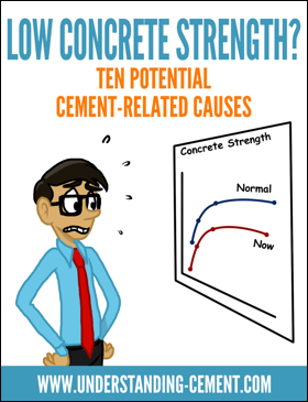 Image of ebook cover: Low Concrete Strength? Ten potential cement-related causes